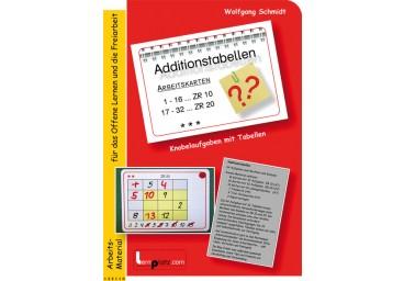 Additionstabellen