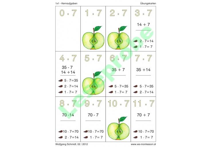 einmaleins kernaufgaben 1x1 arithmetik mathematik