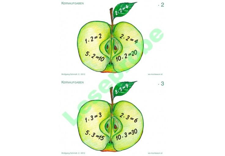 einmaleins kernaufgaben arithmetik mathematik