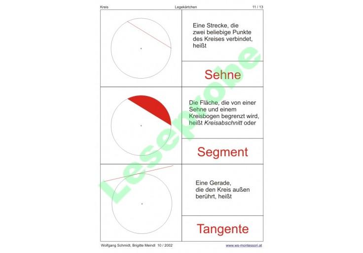 Kartei zum Kreis - Flächen - Geometrie - Mathematik