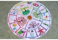 Jahreskreis für Tisch mit Zeichnungen 75cm